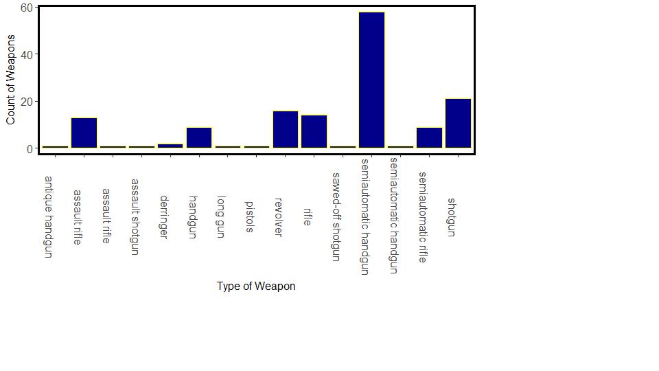 Name:  guns2.png Views: 63 Size:  15.6 KB